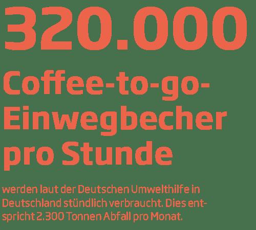 Statistik Einwegverbot Coffee to go Einwegbecher aus Plastik Abfall